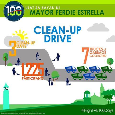 clean-up-drive-baliwag-bulacan